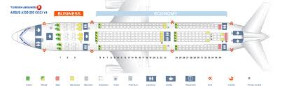 Seat Map Airbus A330 200 Turkish Airlines Best Seats In The