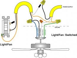 wiring a ceiling fan and light pro tool reviews how to wire a light switch and outlet at Single Light Switch Wiring
