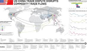 Us China Trade Conflicts Mounting Impact On Commodity Flows