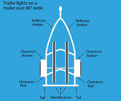Road Trailer Identification Chart Your Trailers Light System West Marine