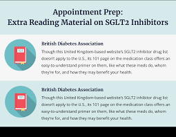 Diabetes Medication Classes Chart Sglt2 Inhibitors For Type 2 Diabetes How To Talk To Your
