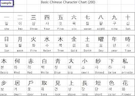 Chinese Number Chart Character Word Chart Basic Chinese Character Chart