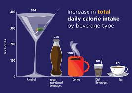 Diet Beverage Drinkers Compensate By Eating Unhealthy Food Study