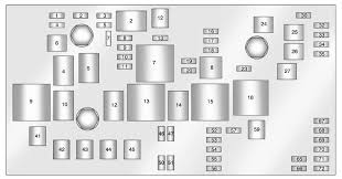 cadillac srx rear fuse box wiring diagram expert 2011 cadillac srx fuse diagram wiring diagram structure 2005 cadillac srx rear fuse panel cadillac srx rear fuse box