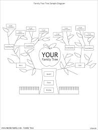 Drawing A Family Tree Template Family Tree Diagram Template Metabots Co