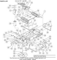 fisher poly caster wiring diagram wiring diagram for you • fisher speed caster 2 drive parts fisher poly caster sander wiring diagram fisher poly caster parts