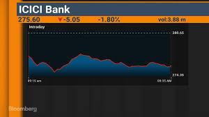 Icicibc Natl India Stock Quote Icici Bank Ltd Bloomberg