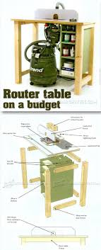 woodworking project plans for beginners. 423 best pro wood projects images on pinterest | woodwork, diy and woodworking project plans for beginners u