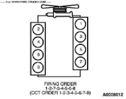 cylinder numbers and firing order 7 3 powerstroke info please it s the same for all years of the 7 3 powerstroke
