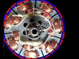 3 the ceiling fan wind turbine class part 3