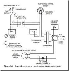 cute honeywell primary control wiring diagram ideas electrical honeywell 7800 burner control fault codes at Honeywell Burner Control Wiring Diagram