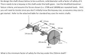 Metric Keyway Depth Chart Metric Key Keyway Dimensions Per Iso R773 Js9 Widt