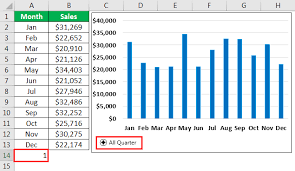 How To Create Animated Charts In Excel Animation Chart Step By Step Guide To Animated Charts In Excel