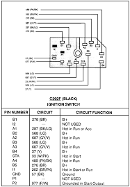 wiring diagram for the ignition switch on a 1995 ford crown vic