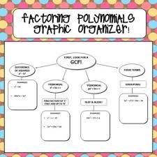 Factoring Polynomials Graphic Organizer Teaching Math