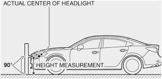 2003 toyota highlander headlight assembly removal admirable 2005 2003 toyota highlander headlight assembly removal wonderfully 2014 hyundai santa fe headlight wiring diagrams of 2003