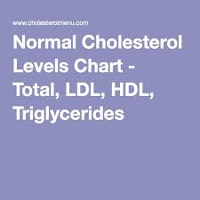 Healthy Cholesterol Levels Chart Normal Cholesterol Levels Chart Total Ldl Hdl