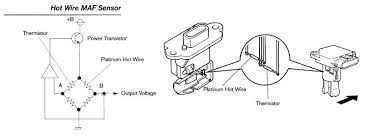 toyota maf sensor wiring wiring diagram rows wilbo666 toyota air flow sensors caution there are at least two different wiring configurations for toyota