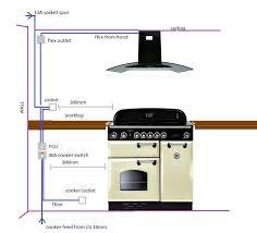 cooker socket wiring diagram cooker image wiring cooker switch socket wiring diagram wiring diagram and hernes on cooker socket wiring diagram