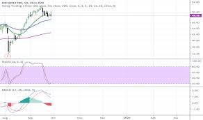 Frpt Stock Price And Chart Nasdaq Frpt Tradingview