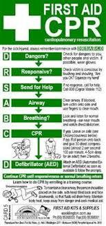 First Aid Card Cpr Resuscitation Flow Chart Waddington