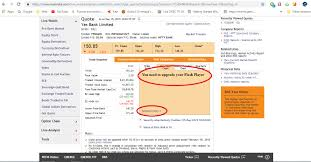Nse India Chart Chrome Showing To Update Flash Player While Tracking