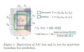 unitbox an advanced object detection