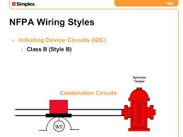 diagrams 498224 class a fire alarm wiring diagram how does class c fire alarm at Fire Alarm Wiring Styles Diagrams