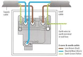 spur wiring diagram Spur Wiring Diagram how to install a fused spur fused spur wiring diagram