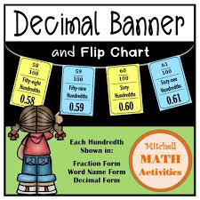 Banner Flip Chart For Hundredths Fraction Word Name And