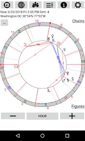 Astrological Charts Pro 9 3 Apk Download Android Lifestyle