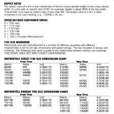 Motorcycle Tire Size Chart 50 Valid Motorcycle Tire Dimensions