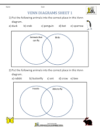 Venn Diagram Problem Solving Math Venn Diagram Worksheet Word Problem Solving Problems Using