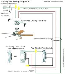 ceiling fan dimmer switch wiring diagram replace ceiling fan light switch installing home theater ideas diy
