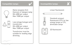 double dimmer wiring diagram double image wiring double dimmer switch wiring solidfonts on double dimmer wiring diagram