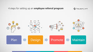 A Guide For Setting Up An Employee Referral Program