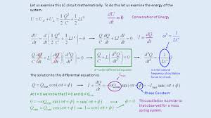 let us examine this lc circuit mathematically to do this let us examine the energy