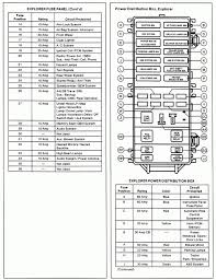 wiring diagram for 2003 ford explorer the wiring diagram 2003 ford explorer window fuse at 2003 Ford Explorer Fuse Box