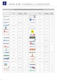 Rimowa Size Chart Adamson Luggage Samsonite Rimowa Repairs Secrid Eastpak