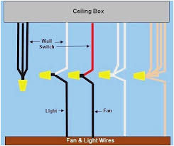 ceiling fan wall switch wiring diagram inspirational ceiling fan ceiling fan wall switch wiring diagram wonderfully how to wire a ceiling fan two switches