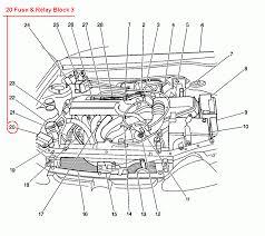 2001 chevy prizm wiring diagram wiring diagrams 2004 Chevy Cavalier Radio Wiring Schematic 2001 chevrolet prizm wiring diagram wiring diagrams 2001 malibu fuse box wiring diagram and engine diagram 2004 chevrolet cavalier wiring diagram including 2004 chevrolet cavalier radio wiring diagram
