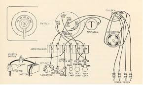 model t ford forum wiring diagrams grrrrrrrrrrr and john s advice this is the diagram i ve always used my 26 roadster hope this helps some this came off the forum a couple of years ago
