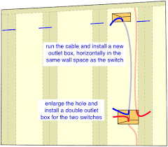 how to install crown molding lighting do it yourself help com installing an outlet box for crown molding lighting