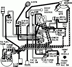 Chevy 350 engine diagram i had requested a vacuum diagram for a 1983 chevrolet van that