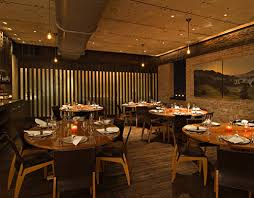 Private Dining Rooms Nyc