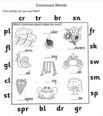 We have hundreds of phonics worksheets for teaching consonant blends. Consonant Blends Activity