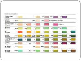 Color Chart Urine Test Strips Urine Test Strips Color Chart Meaning Www