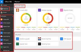 Microsoft Daily Planner Microsoft Planner Vs Tasks Web Part SharePoint Maven 19