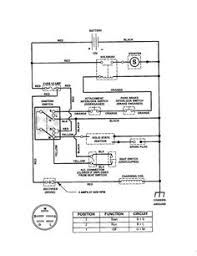 kohler engine electrical diagram re voltage regulator rectifier craftsman riding mower electrical diagram pictures of craftsman riding mower electrical diagram
