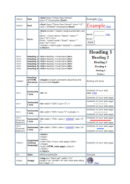Html Tags Chart Pages 1 8 Text Version Fliphtml5